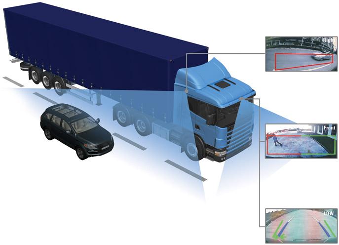 Контроль слепых зон и полосы движения Truck